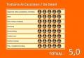 il-tramonto-gondola-award_restaurant_ai-cacciatori-da-danêl