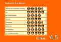 il-tramonto-gondola-award_restaurant_trattoria-da-mario