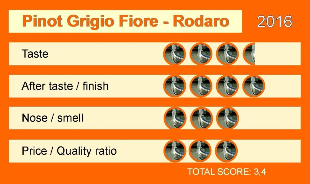 Rodaro_fiore-pinot-grigio_2016_il-tramonto-wines