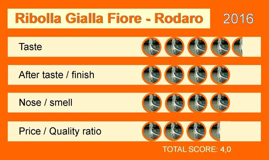 Rodaro_fiore-ribolla-gialla_2016_il-tramonto-wines