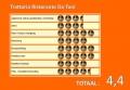 il-tramonto-gondola-award_restaurant_trattoria-ristorante-da-toni